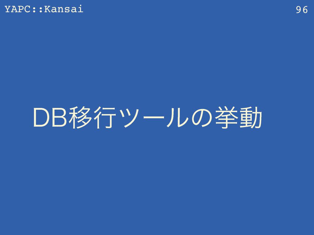 YAPC::Kansai %#Ҡߦπʔϧͷڍಈ 96