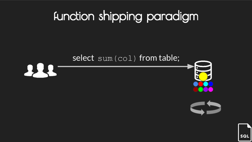 function shipping paradigm select sum(col) from...