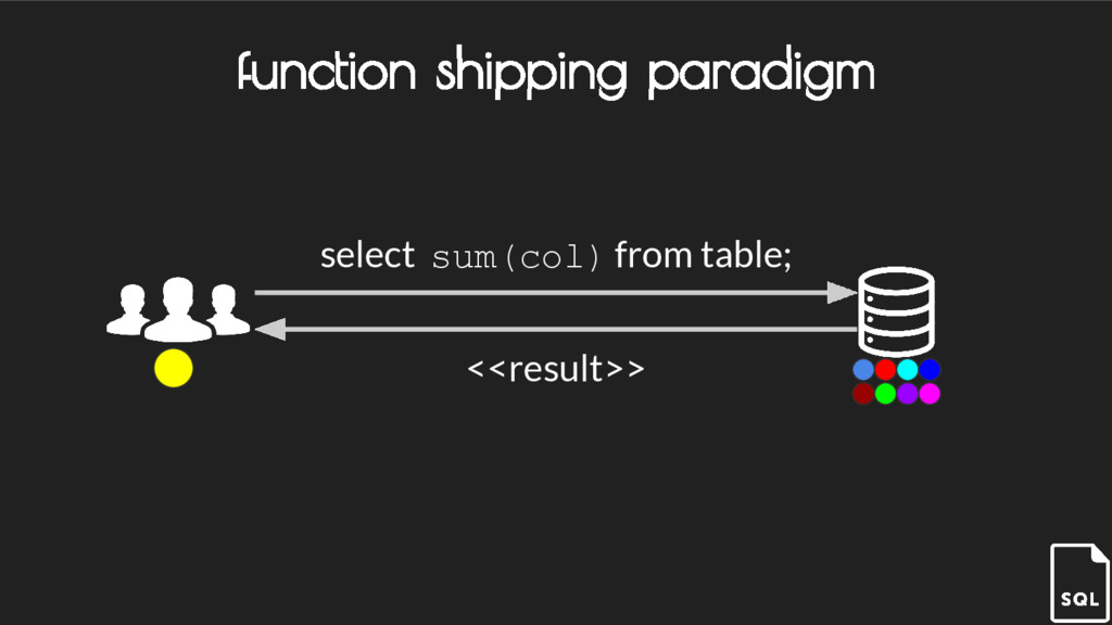 <<result>> function shipping paradigm select su...
