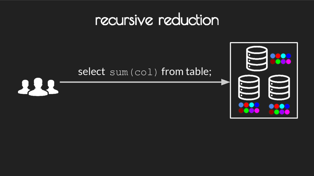 recursive reduction select sum(col) from table;