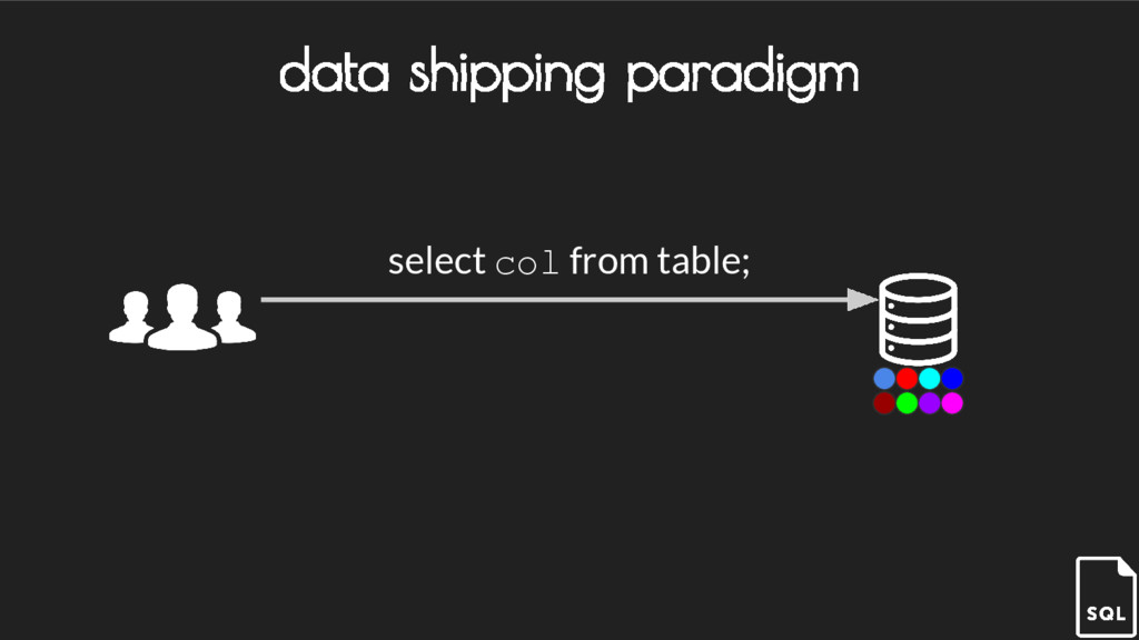 data shipping paradigm select col from table;