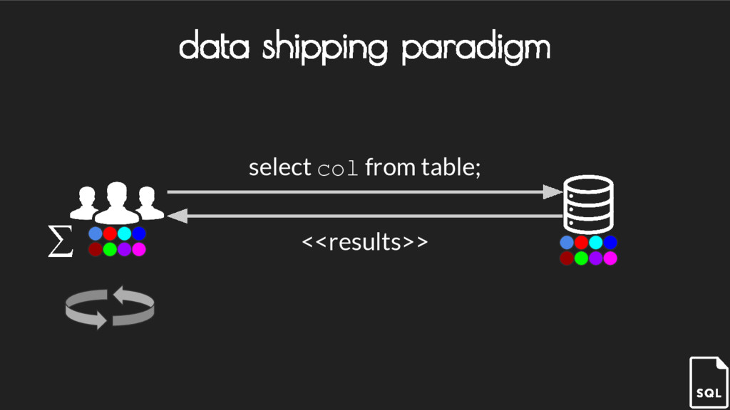 select col from table; data shipping paradigm <...