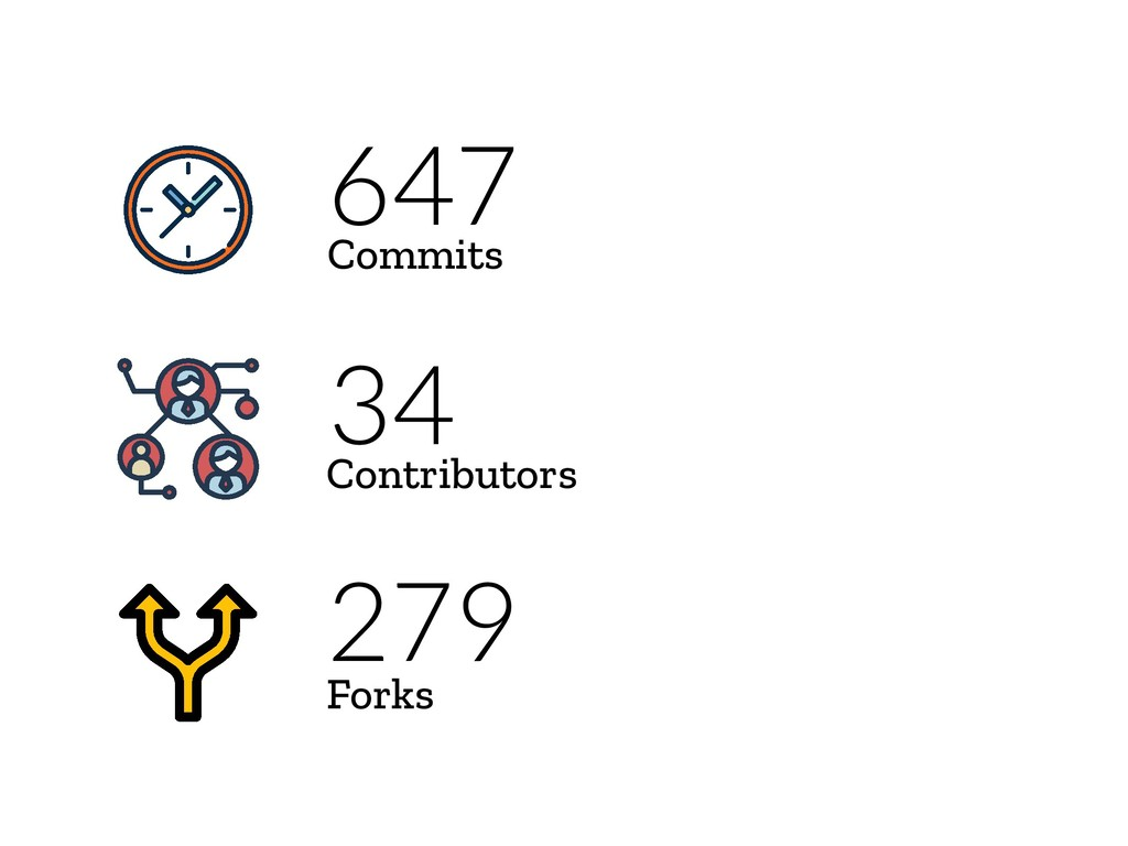 647 Commits 34 Contributors 279 Forks