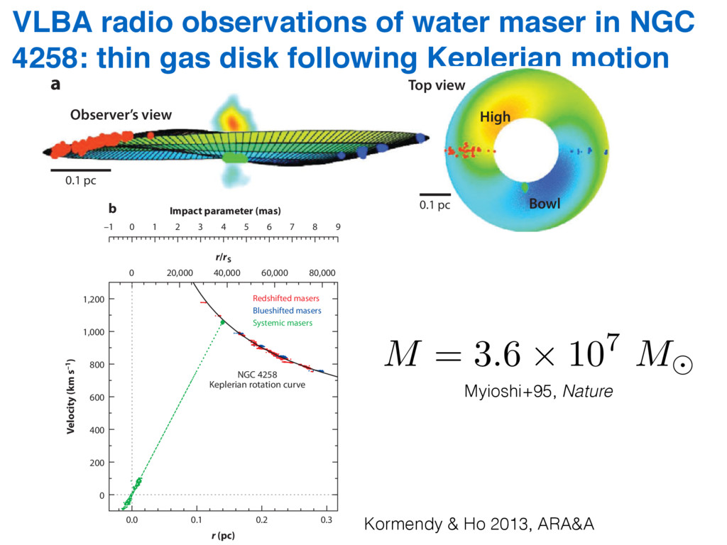 VLBA radio observations of water maser in NGC 4...