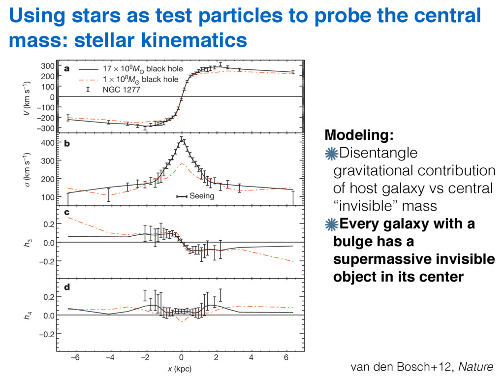 Using stars as test particles to probe the cent...