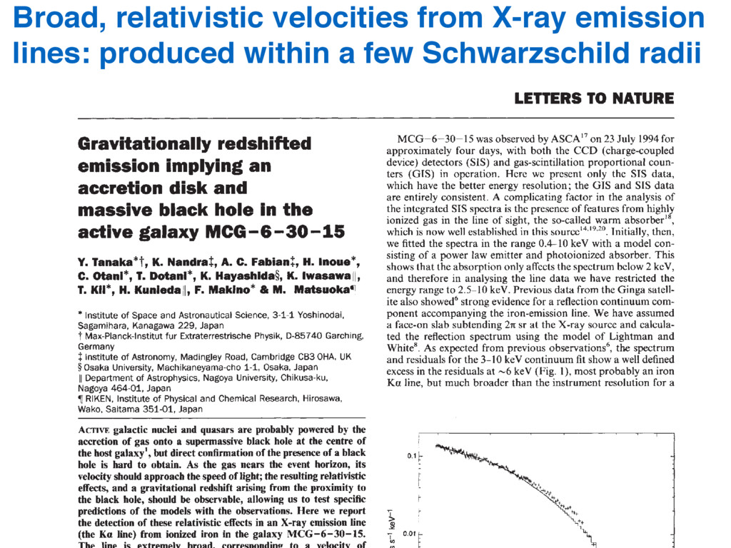 Broad, relativistic velocities from X-ray emiss...