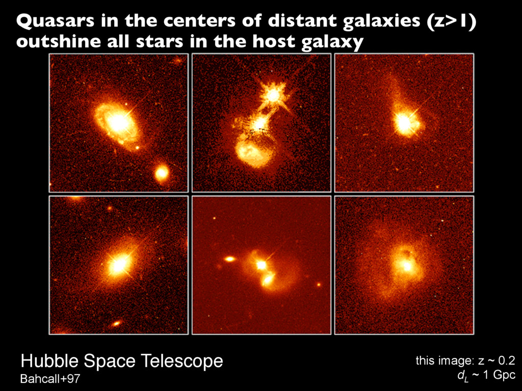 Quasars in the centers of distant galaxies (z>1...