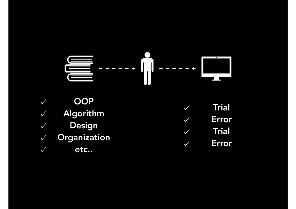 OOP Algorithm Design Organization etc.. Trial E...