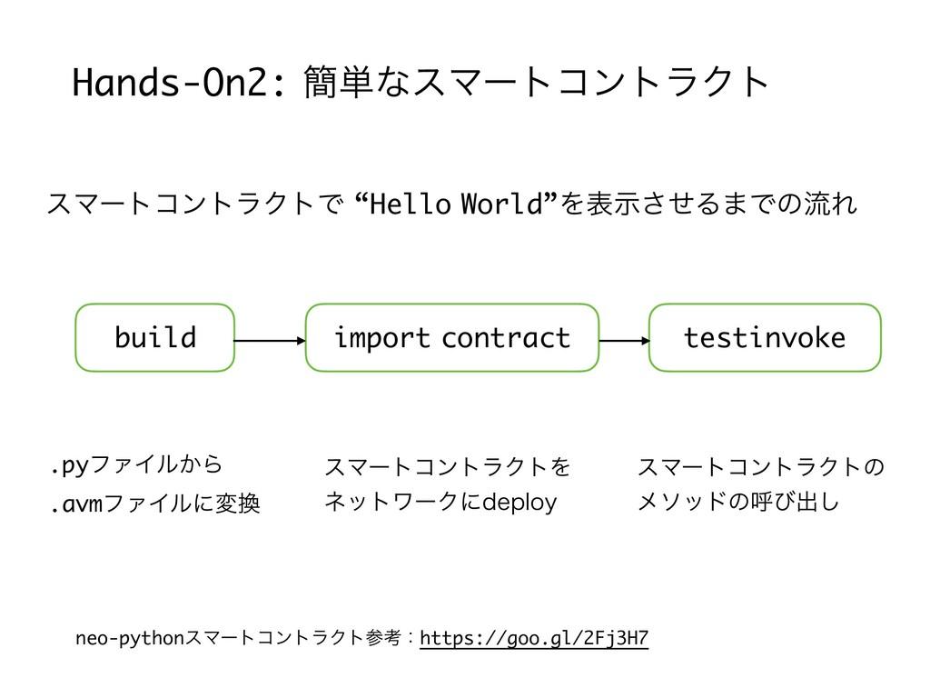 "Hands-On2: ؆୯ͳεϚʔτίϯτϥΫτ εϚʔτίϯτϥΫτͰ ""Hello Wor..."