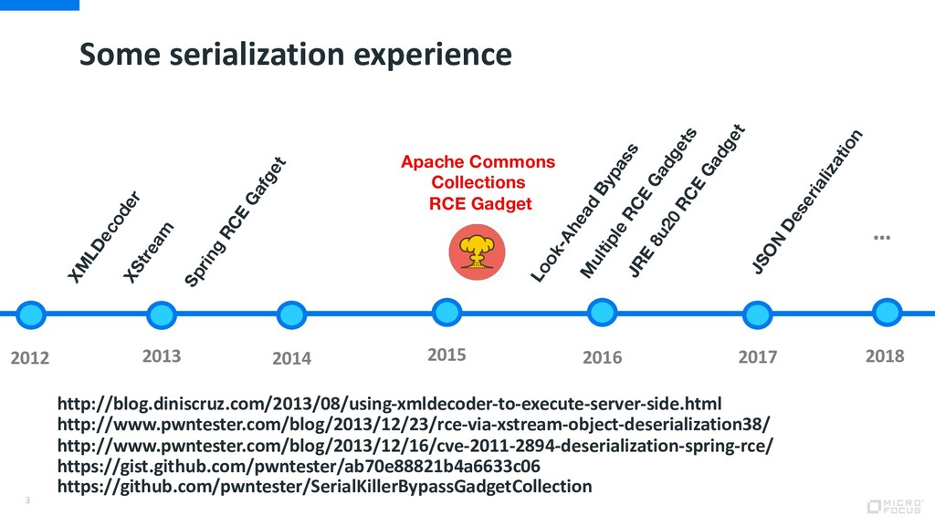 Some serialization experience http://blog.dinis...