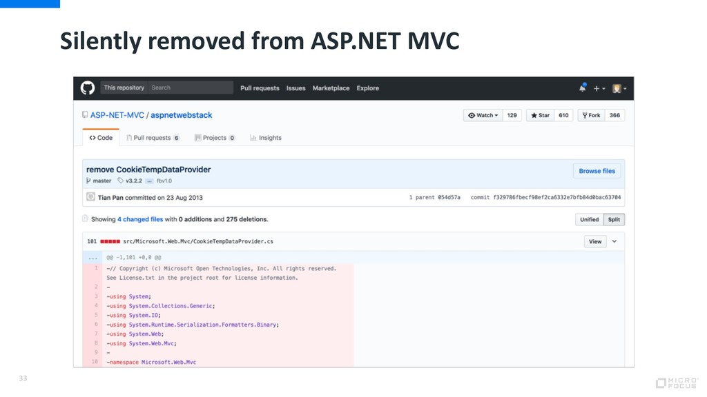 Silently removed from ASP.NET MVC 33