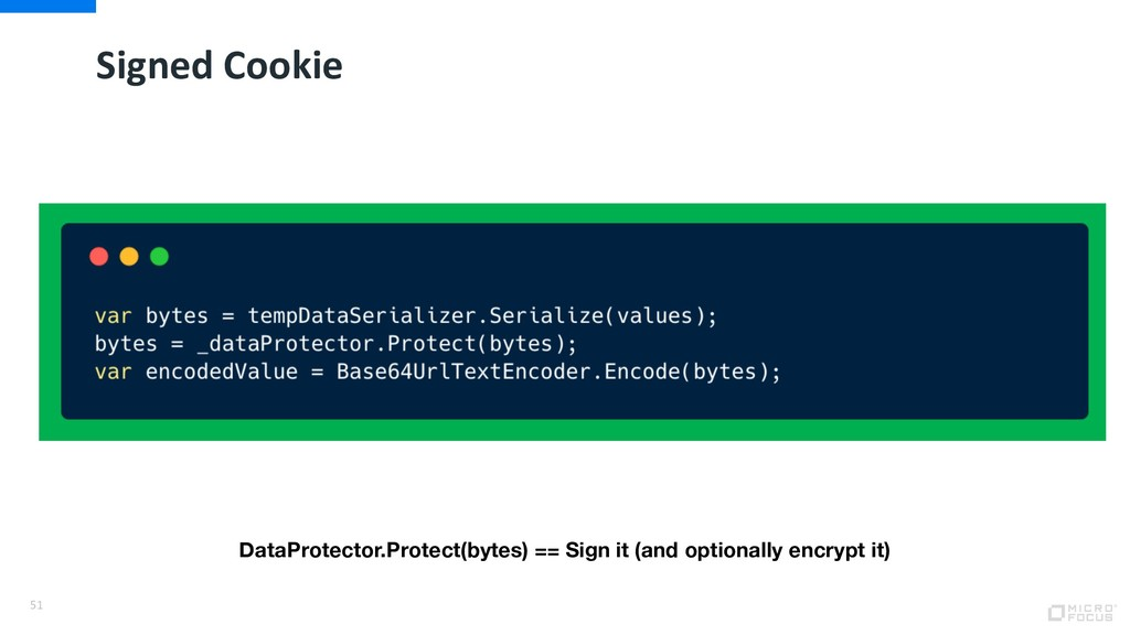 Signed Cookie 51 DataProtector.Protect(bytes) =...