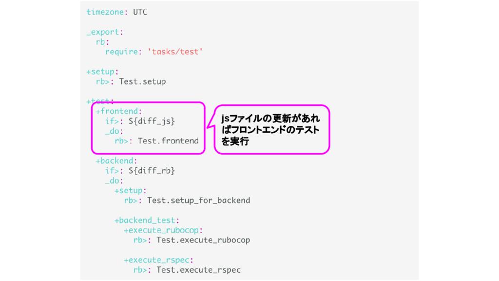 jsファイルの更新があれ ばフロントエンドのテスト を実行