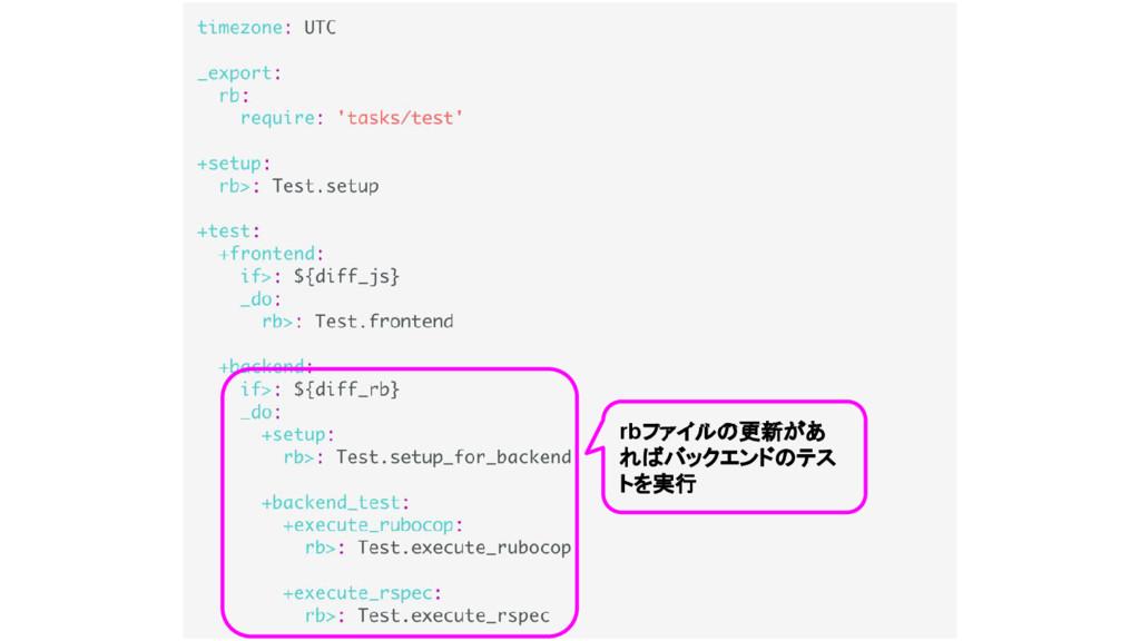 rbファイルの更新があ ればバックエンドのテス トを実行