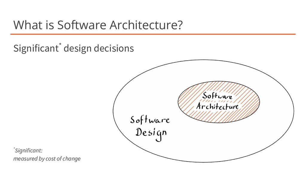 What is Software Architecture? Significant* des...