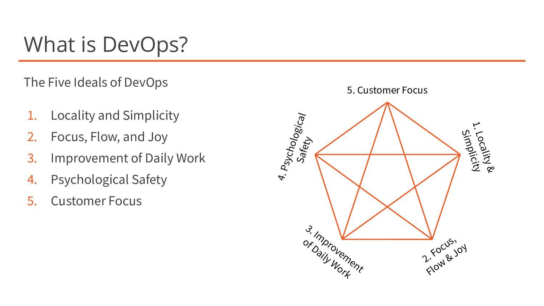 What is DevOps? The Five Ideals of DevOps 1. Lo...