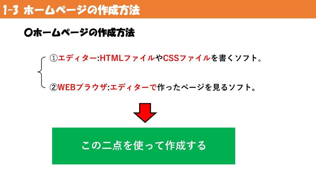 1-3 ホームページの作成方法 〇ホームページの作成方法 ①エディター:HTMLファイルやCS...