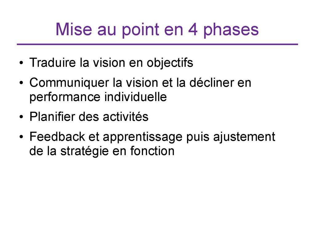 Mise au point en 4 phases ● Traduire la vision ...