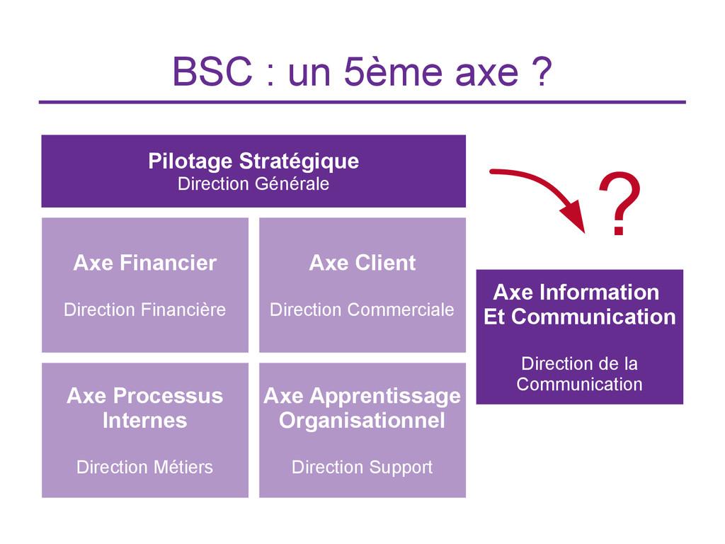BSC : un 5ème axe ? Pilotage Stratégique Direct...