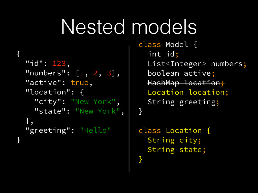 """Nested models { """"id"""": 123, """"numbers"""": [1, 2, 3]..."""