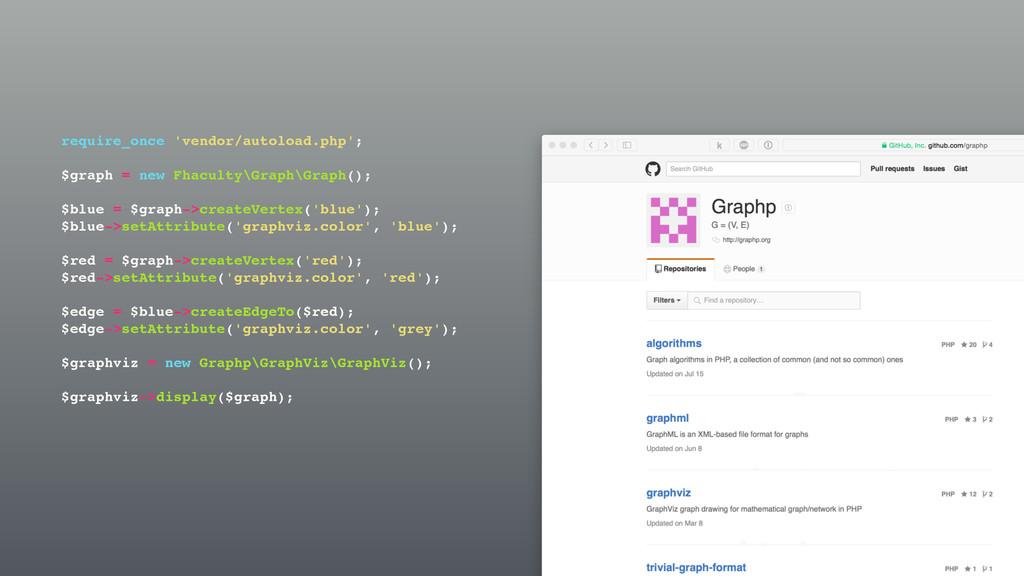 require_once 'vendor/autoload.php'; $graph = ne...