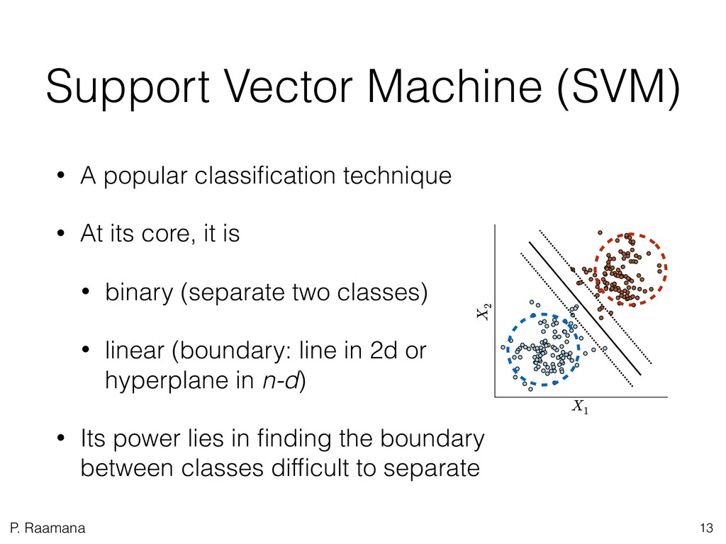 P. Raamana Support Vector Machine (SVM) • A pop...