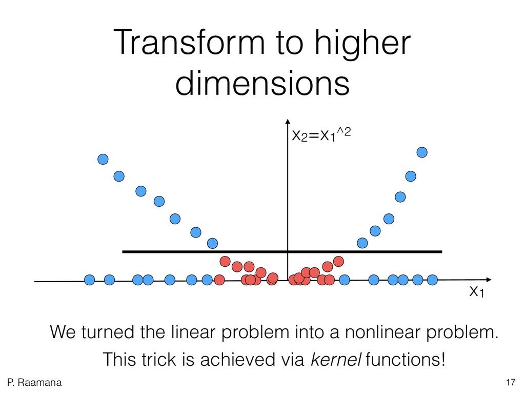 P. Raamana Transform to higher dimensions 17 x1...