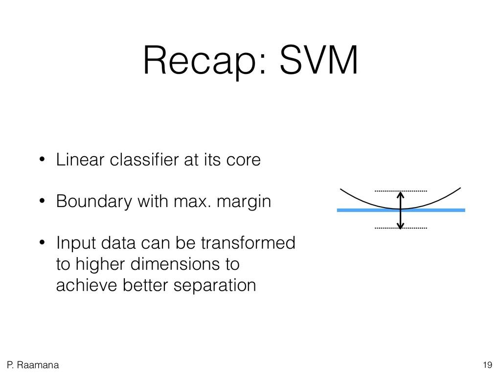 P. Raamana Recap: SVM • Linear classifier at its...
