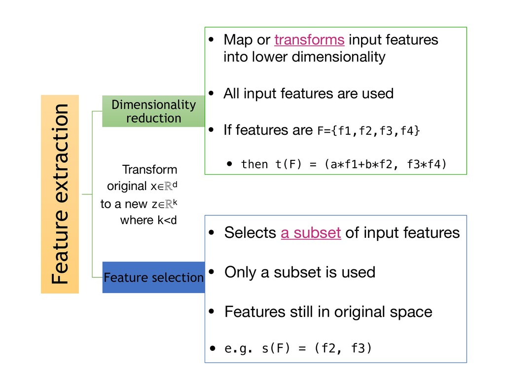 Feature extraction Dimensionality reduction Fea...