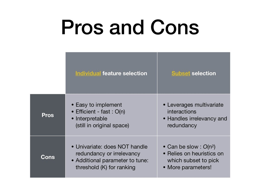 Pros and Cons Individual feature selection Subs...