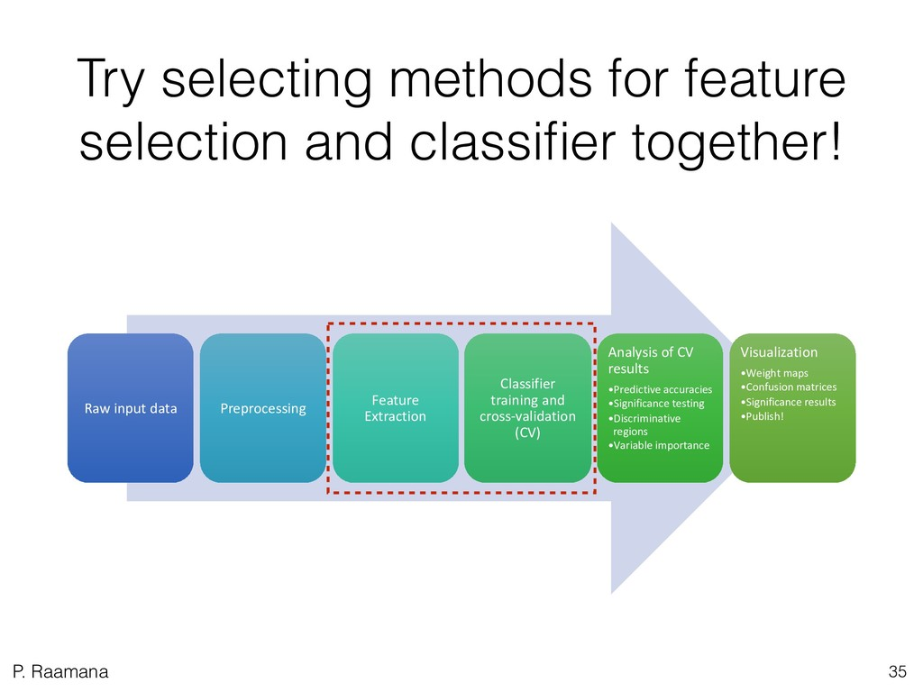 P. Raamana Try selecting methods for feature se...