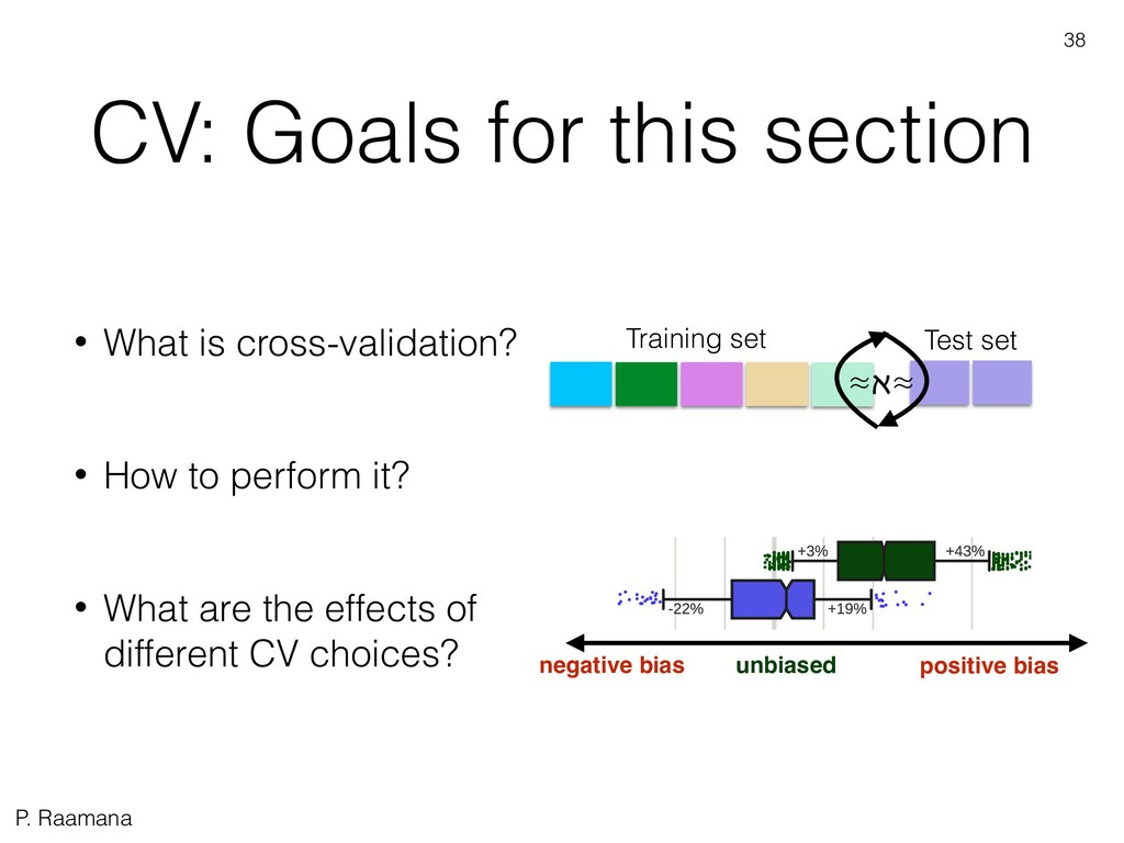 P. Raamana CV: Goals for this section • What is...