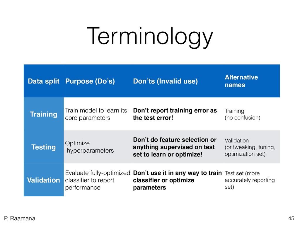 P. Raamana Terminology 45 Data split Purpose (D...