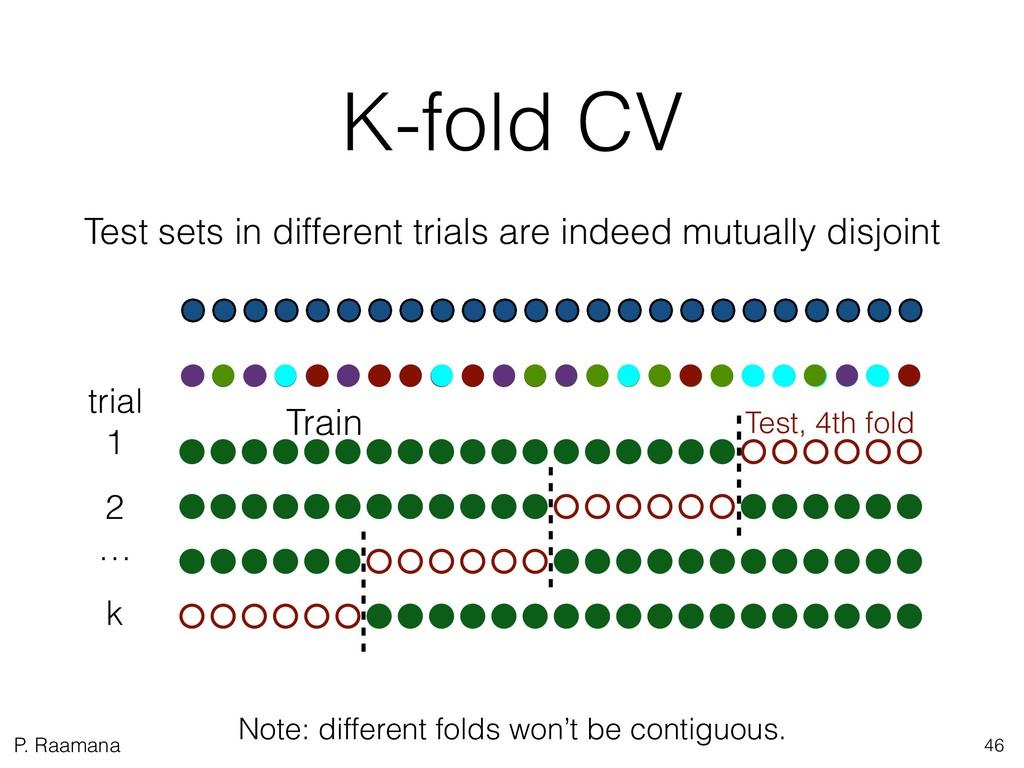 P. Raamana K-fold CV Test sets in different tri...