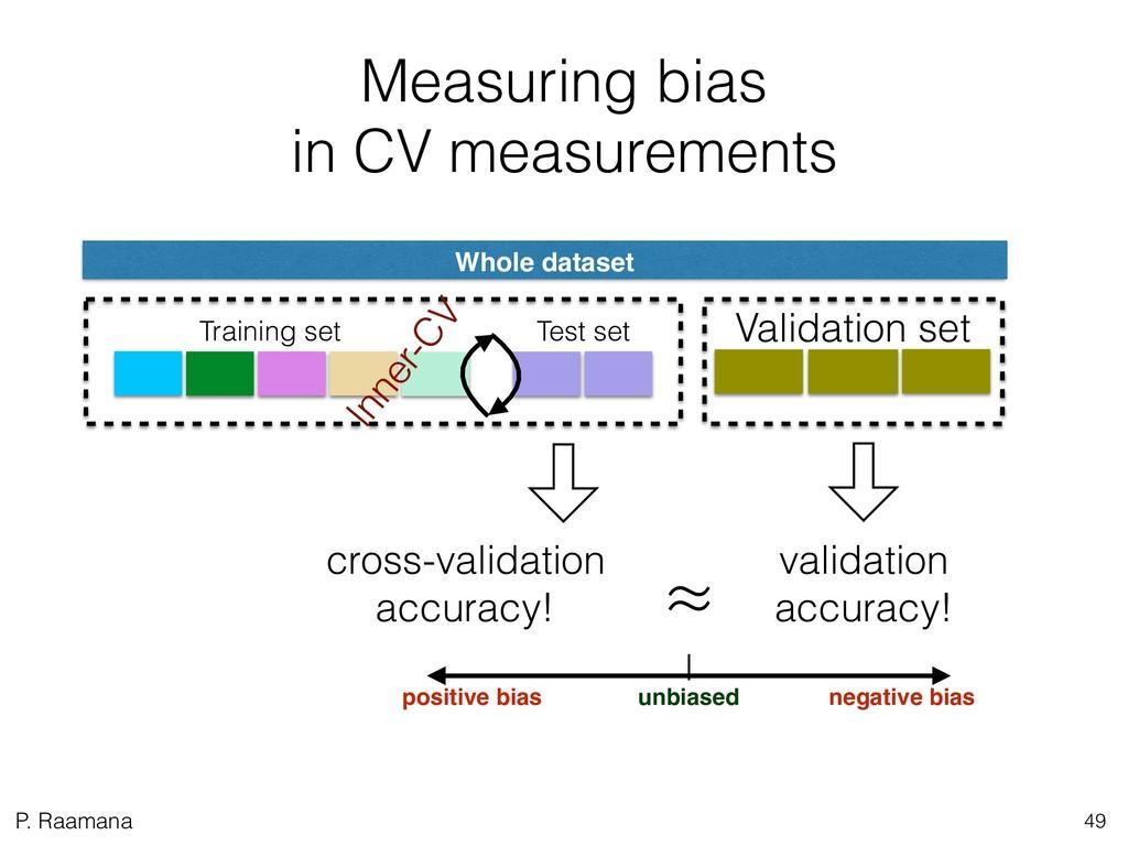 P. Raamana Measuring bias in CV measurements Va...