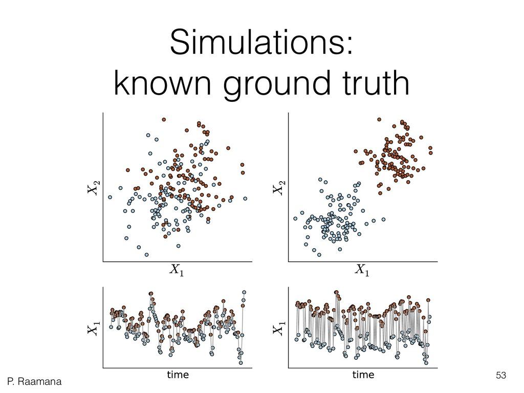 P. Raamana Simulations: known ground truth 53