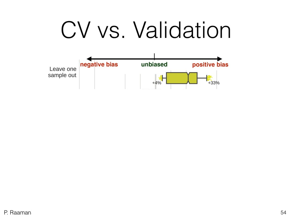 P. Raamana CV vs. Validation negative bias unbi...