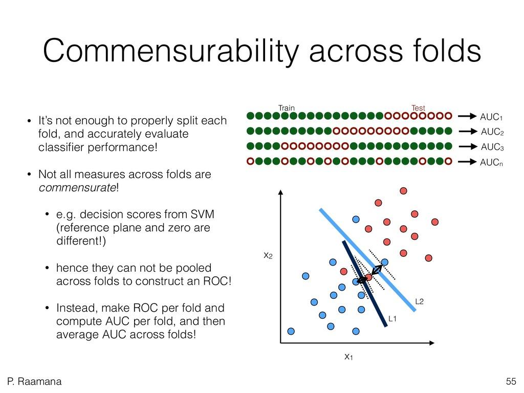 P. Raamana Commensurability across folds • It's...