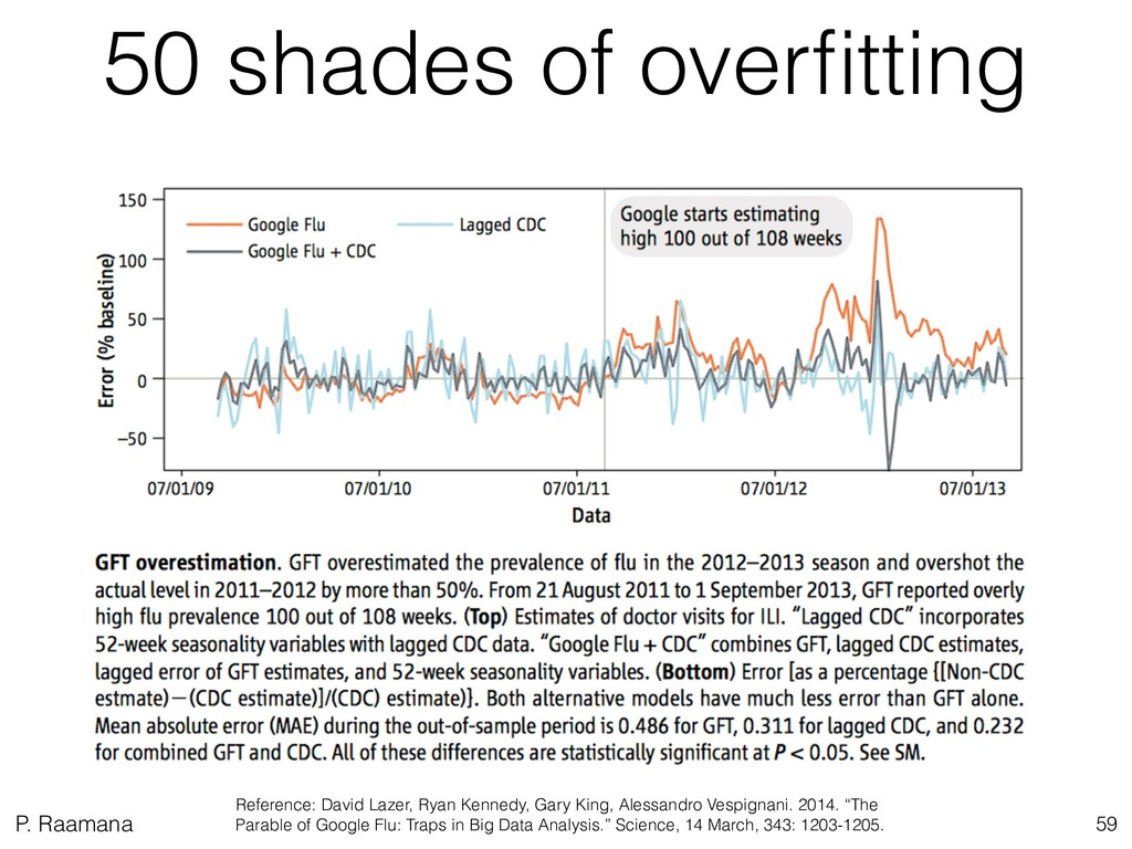 P. Raamana 50 shades of overfitting 59 Reference...