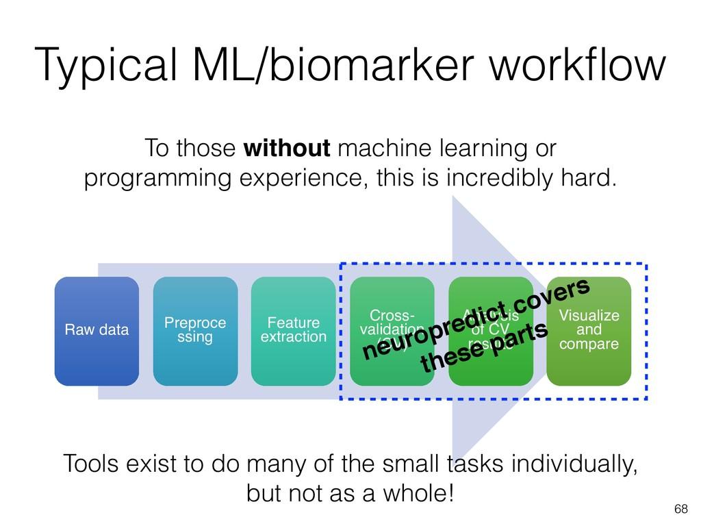 Typical ML/biomarker workflow 68 Raw data Prepro...