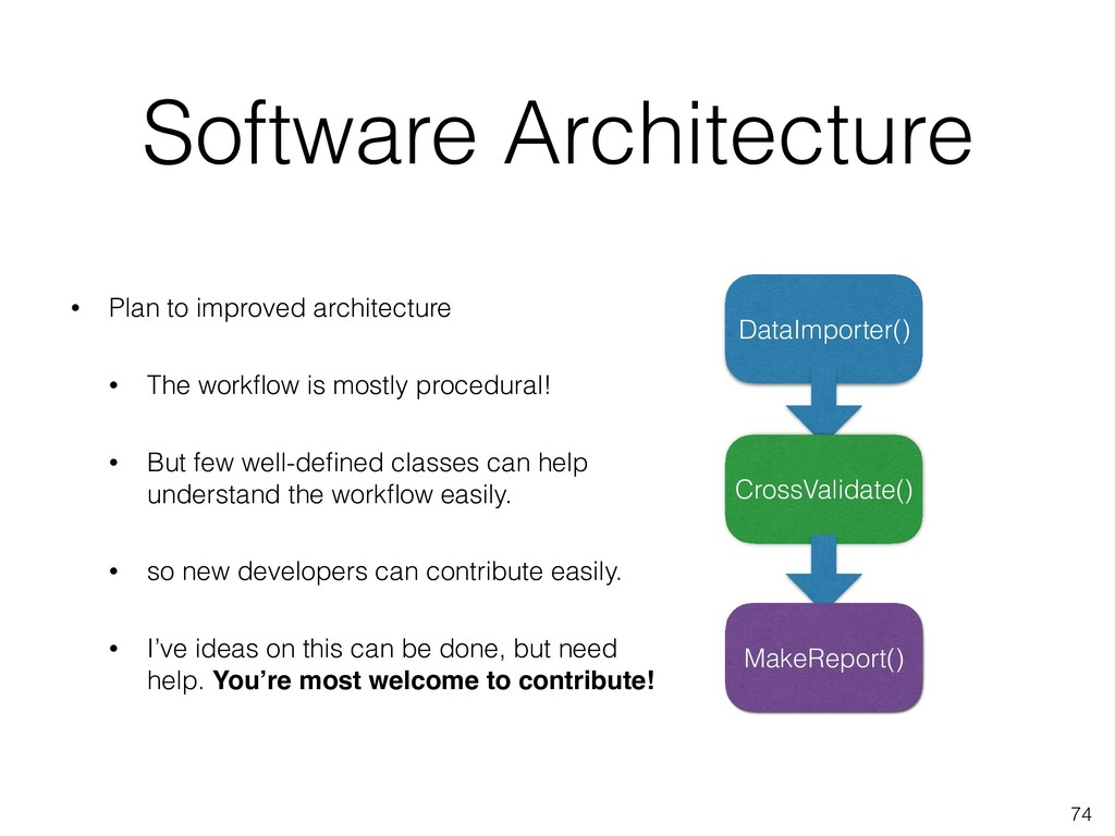 Software Architecture • Plan to improved archit...