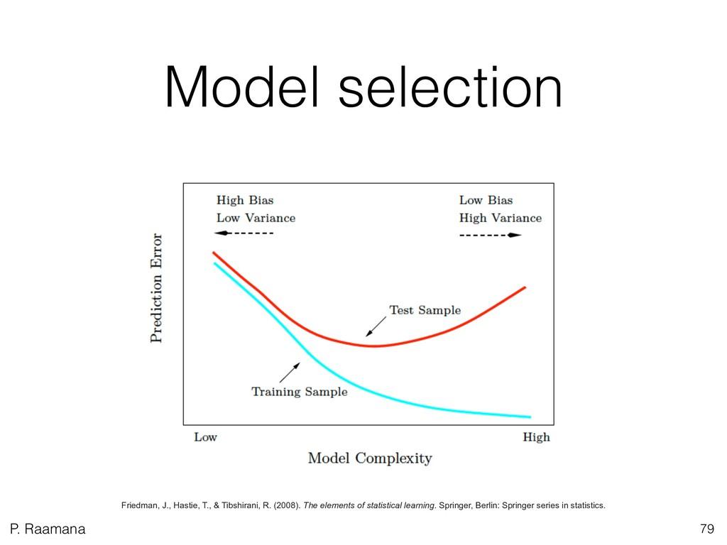 P. Raamana Model selection 79 Friedman, J., Has...