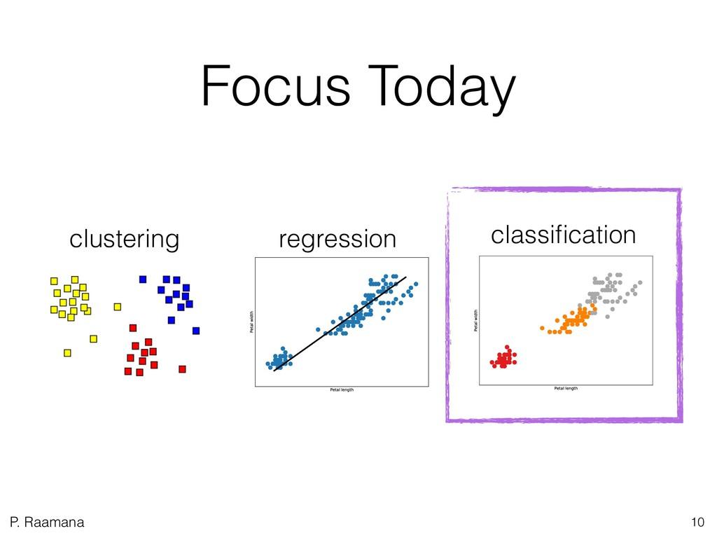 P. Raamana Focus Today 10 classification cluster...