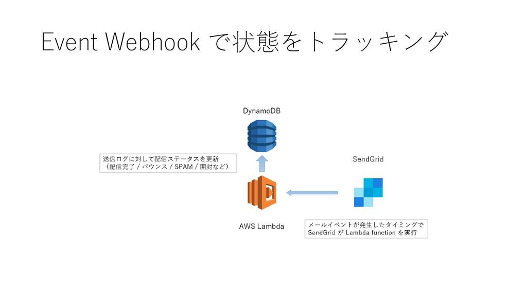 Event Webhook で状態をトラッキング