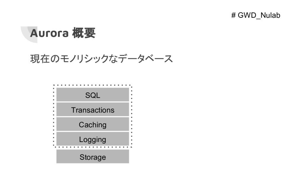 現在のモノリシックなデータベース Aurora 概要 SQL Transactions Cac...