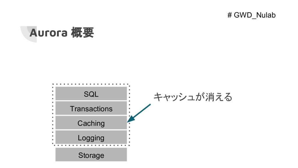 キャッシュが消える Aurora 概要 SQL Transactions Caching Lo...