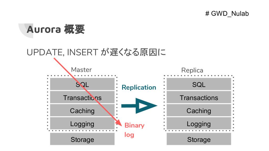 SQL Transactions Caching Logging Storage SQL Tr...
