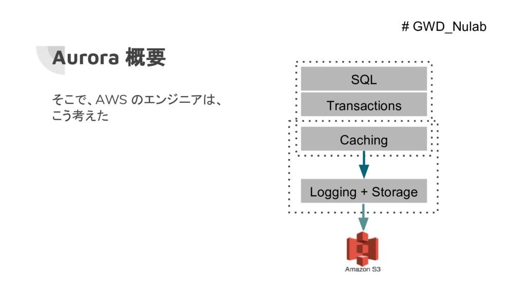 そこで、AWS のエンジニアは、 こう考えた Aurora 概要 SQL Transactio...