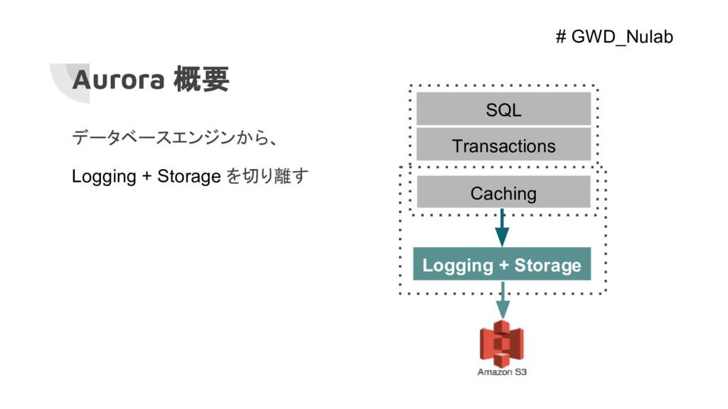 Aurora 概要 SQL Transactions Caching Logging + St...