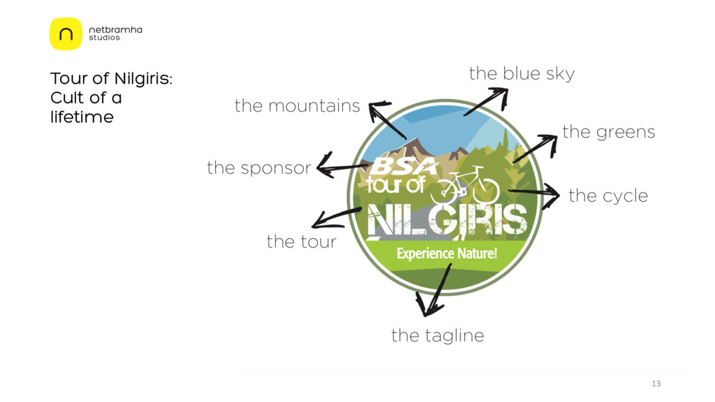 Tour of Nilgiris: Cult of a lifetime 13